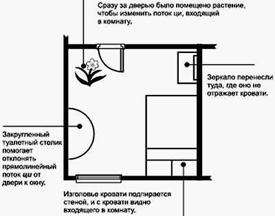 Цвет входной двери по фен-шуй  как привлечь в дом шень ци? – первый дверной