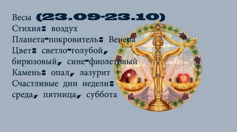 Покровитель знака зодиака скорпион