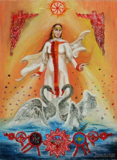 Славянские боги покровители по дате рождения - как узнать своего