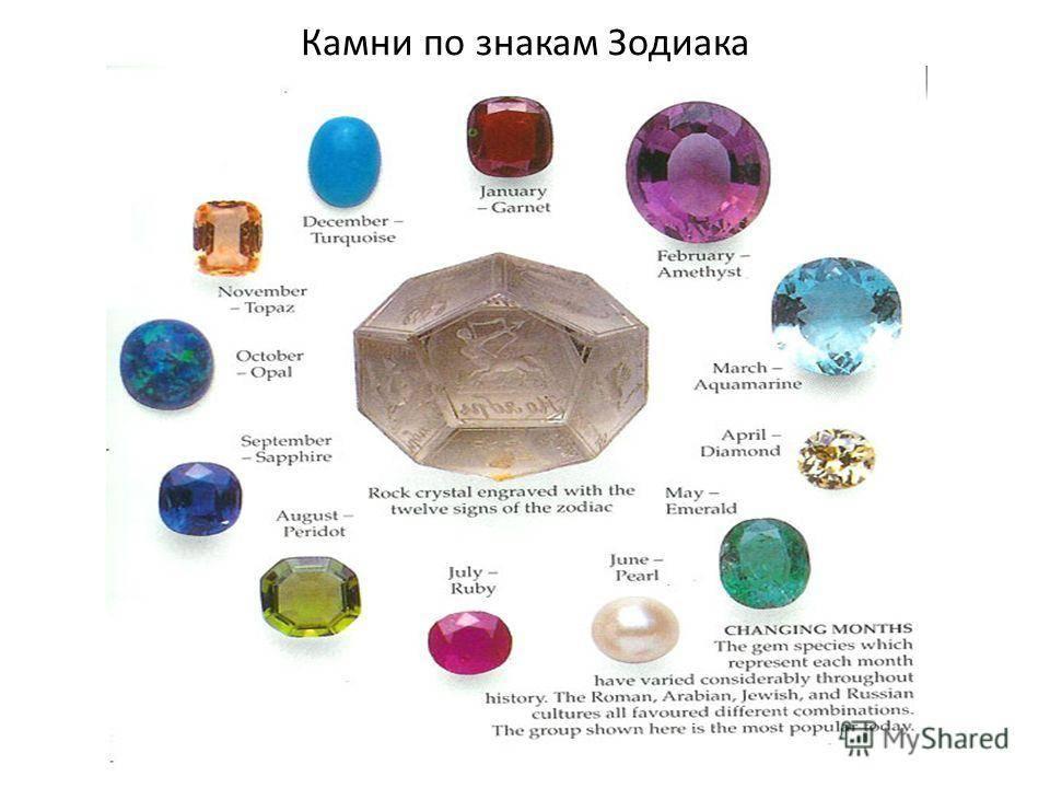 Чудесный камень гранат - разновидности и свойства камня, фото, различные изделия из камня