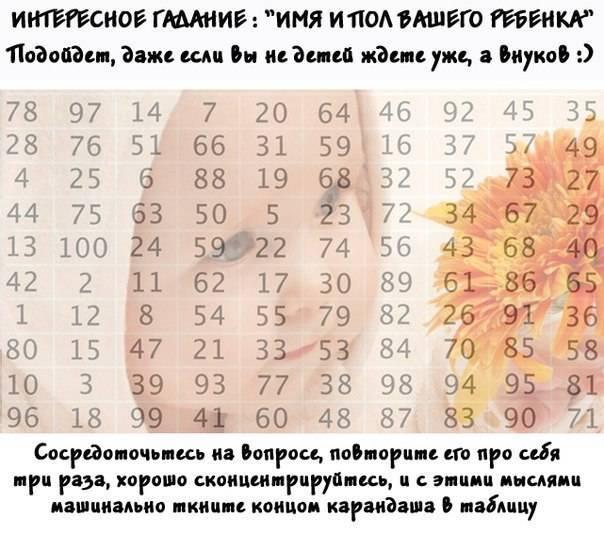 15 51 на часах – значение в ангельской нумерологии