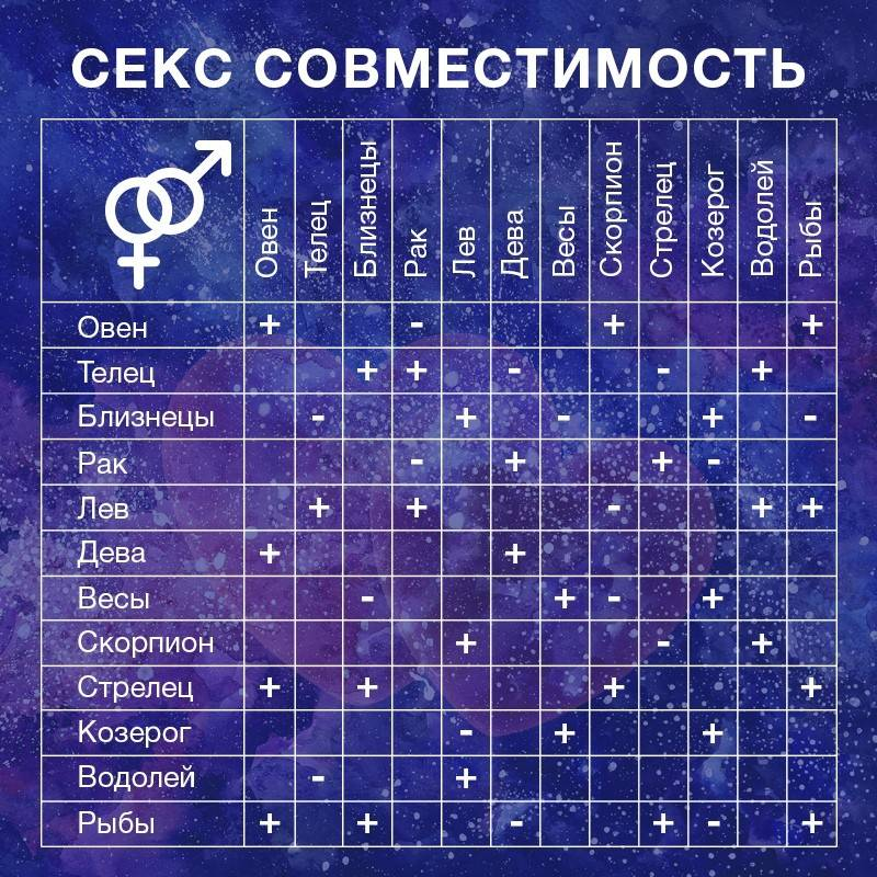 Любовная и сексуальная совместимость: женщина-рак, мужчина-весы :: syl.ru