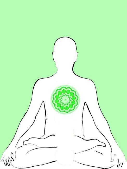 Гьян чакра крийя для усиления нимба и ауры | школа кундалини йоги «венера» гьян чакра крийя для усиления нимба и ауры | школа кундалини йоги «венера»