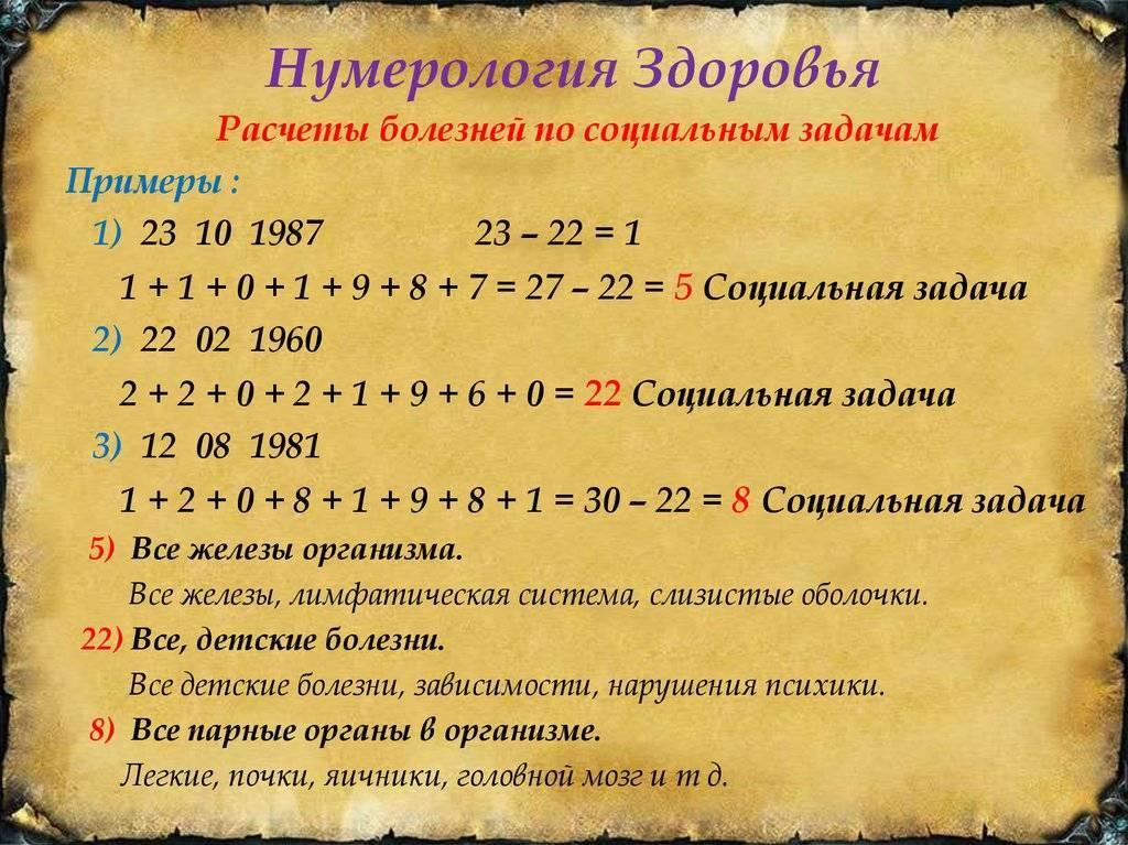 Нумерология. магия чисел. число рождения