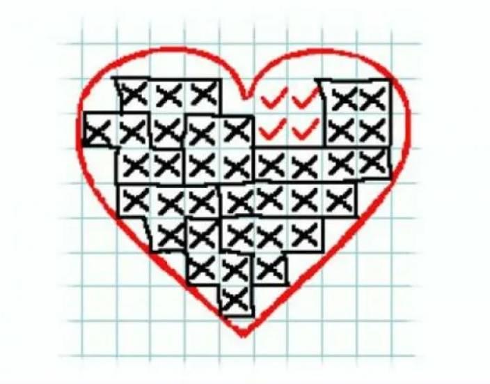 Онлайн гадание что на сердце у любимого