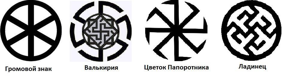 Славянский символ триглав (трилисник): история, значение, кому подходит