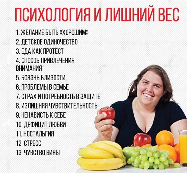 Эффективен ли гипноз для похудения