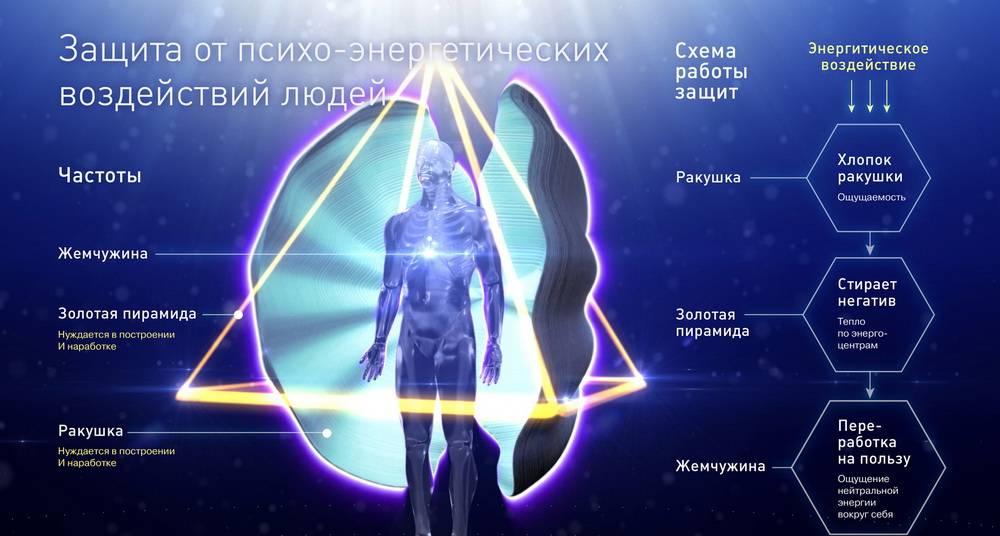 Энергетическое поле человека - способы защиты и востановления