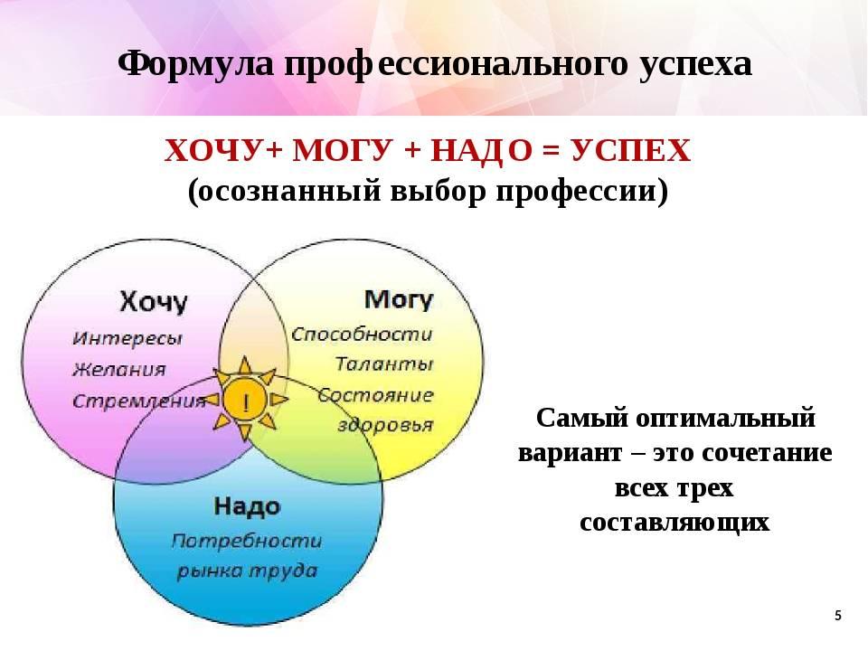 Формула души. а. астрогор, н. юманов - мисс анаис