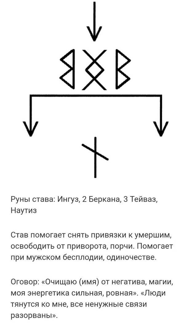 Ставы на рассорку рунами: способы наложения остуды и отворота