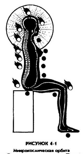 Даосские практики и упражнения для мужчин: секреты любви