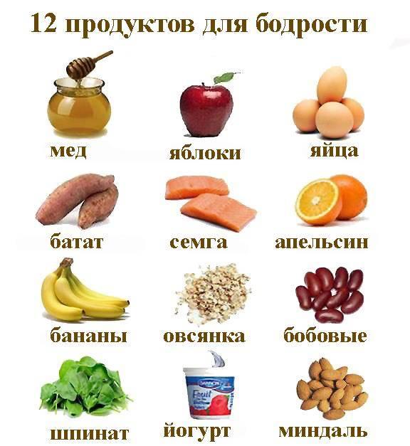 Продукты повышающие энергию организма - список