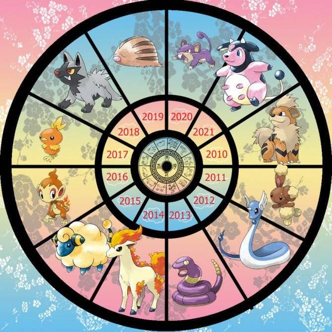 Часы по фен-шуй: куда можно и нельзя вешать, как выбрать часы?