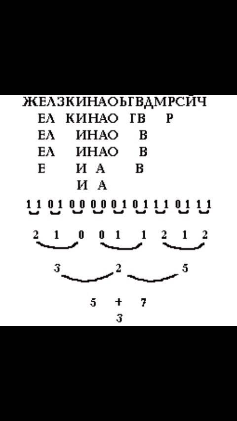 Значение числа фамилии в нумерологии - узнай свою судьбу при помощи чисел