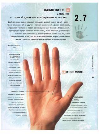 Что означает точка на линии жизни на левой или правой руке