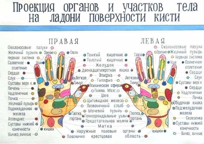 К чему чешется указательный палец
