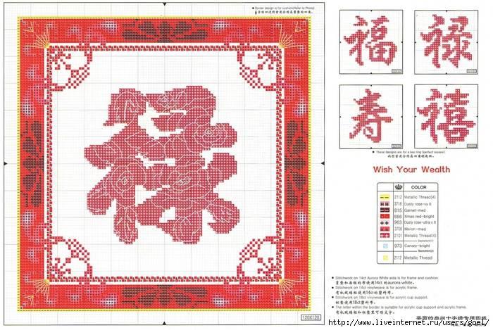 Вышивальные приметы – в вышивке крестом, символы, для вышивальщиц