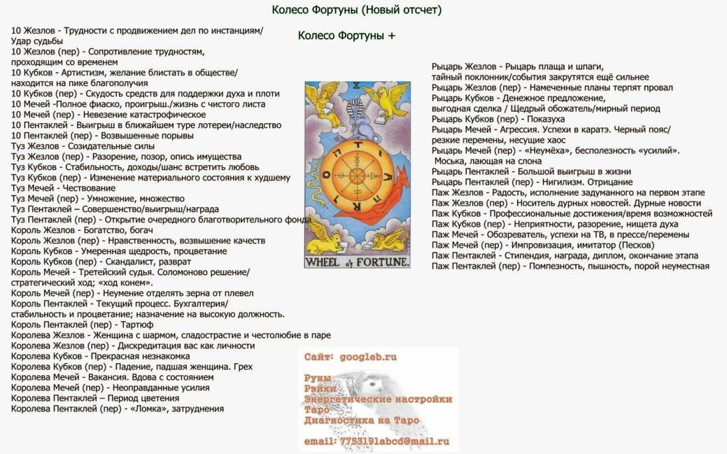 Таро зеркало судьбы – особенности расклада и характеристики карт