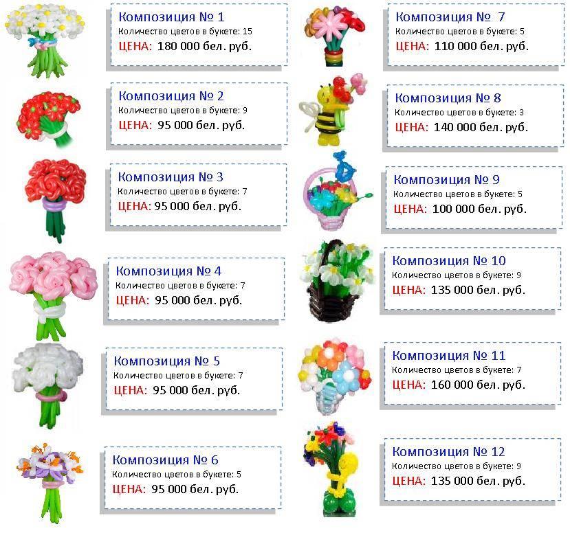 Приметы и суеверия о розах. можно ли дарить 9, 10, 13, 15, 50 или другое количество роз. что означают желтые, красные и белые бутоны.
