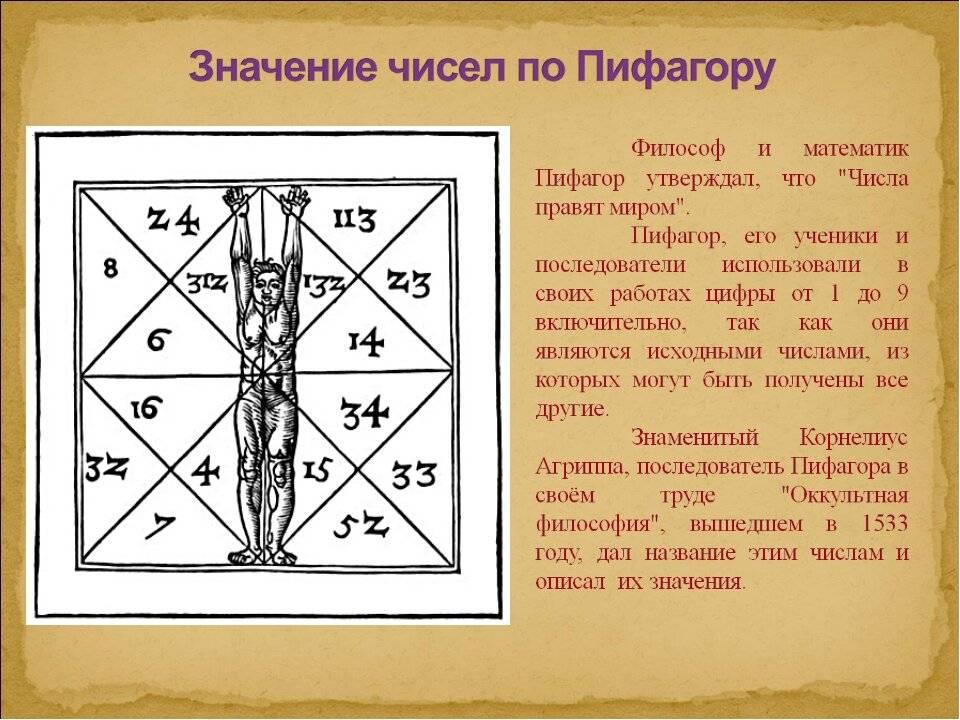 Значение числа 6666 – что означает цифра 6666 (четыре шестерки) в ангельской нумерологии