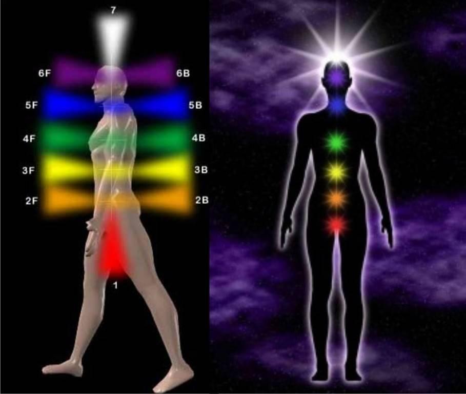 7 способов защитить себя от негативной энергии окружающих