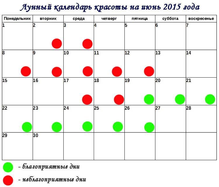 Лунный календарь для гадания на таро - таро: гадания