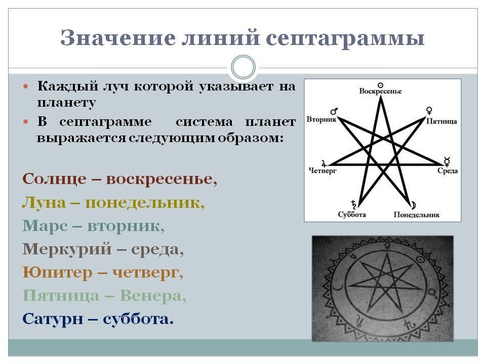 История и значение пентаграммы: категории и применение