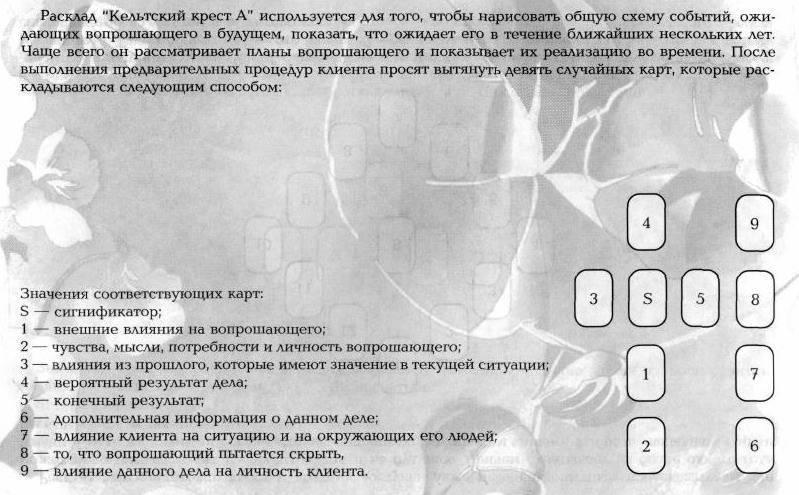 Кельтский крест: гадание таро на будущее, отношения, схема расклада, значение, фото, советы