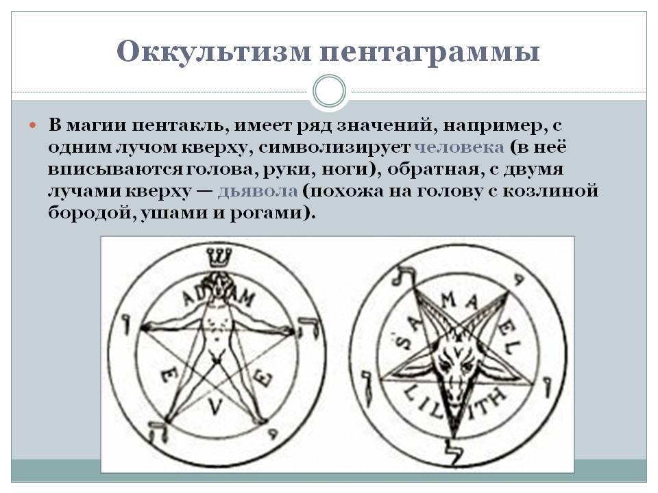 Пятиконечная звезда — православный символ