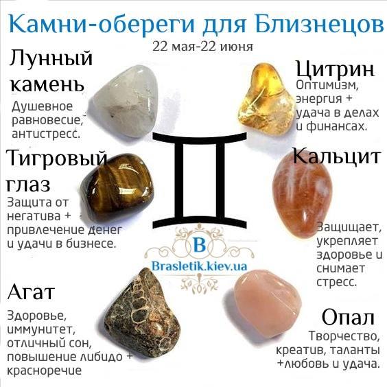 Камни-талисманы Близнеца