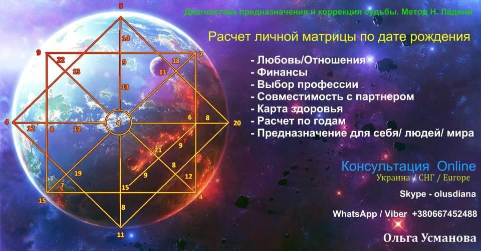Темные стороны каждого знака зодиака