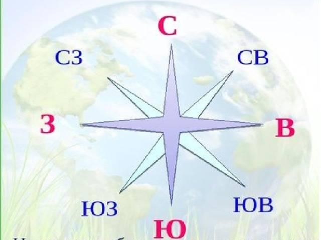 Как определить стороны света
