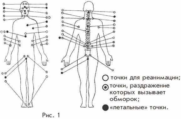 Диагностический метод пальпаторной диагностики в клинике титан