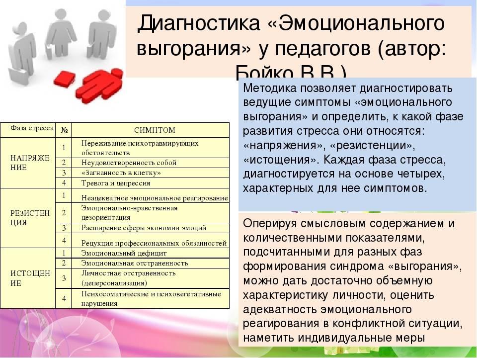 Психологические материалы - методика диагностики уровня эмоционального выгорания в. в. бойко