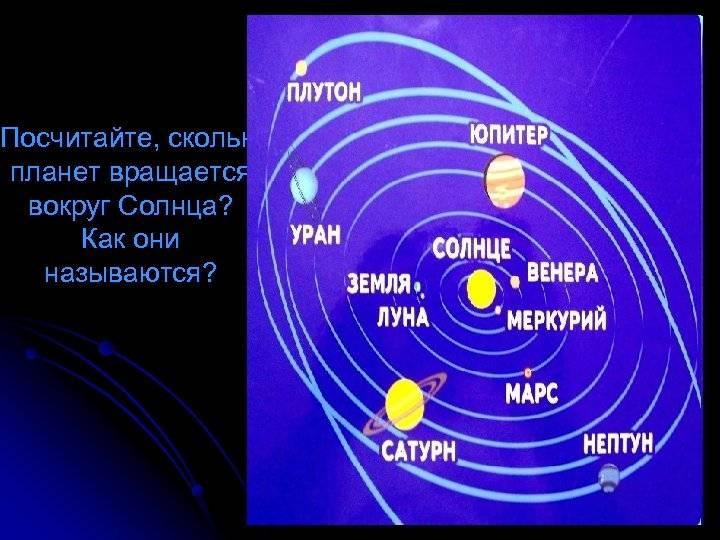 Характеристика и значение зодиакальных символов всех планет и знаков в астрологии | весь мир внутри