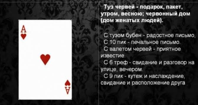 Значение и толкование игральных карт при гадании