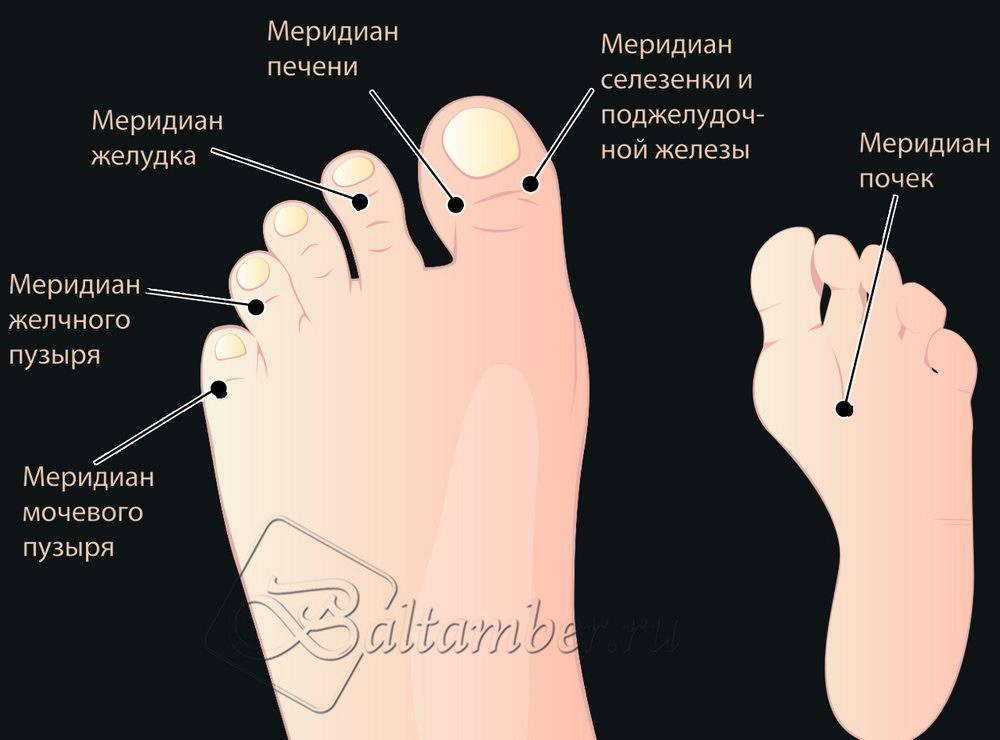 Артрит пальцев рук - симптомы и лечение воспаления суставов