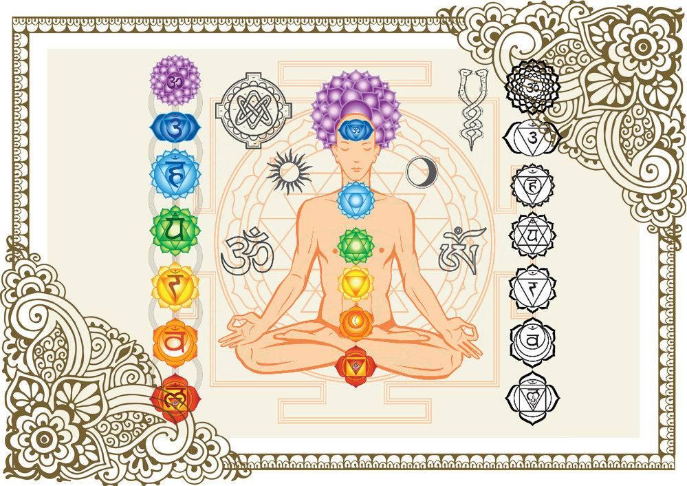 Йога для открытия чакр: асаны для чакр, упражнения для чакр и позы йоги