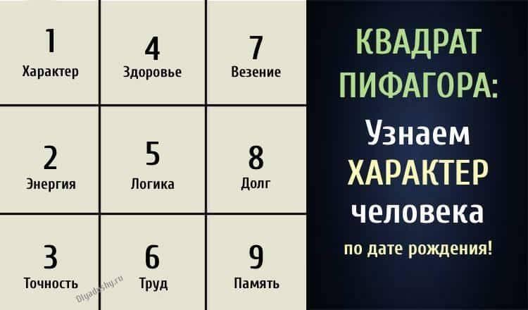Значение линий квадрата пифагора (психоматрицы)