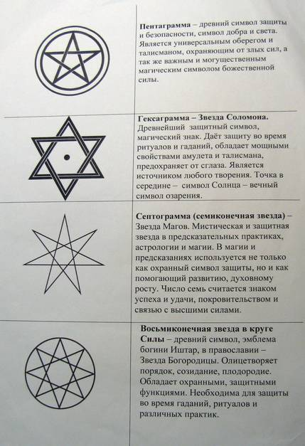 Восьмиконечная звезда: значение символа на зоне, в православии и у славян