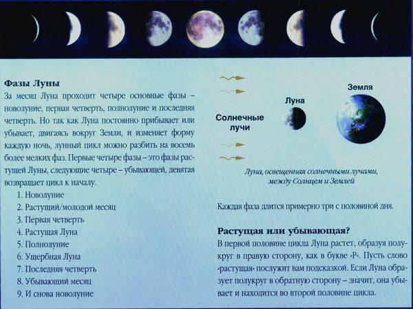 Народные приметы про луну