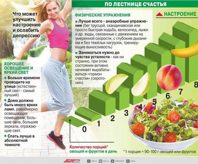 Витамины для энергии и бодрости