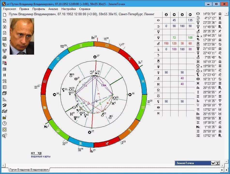 Астрология онлайн: бесплатная астрологическая программа альтаир