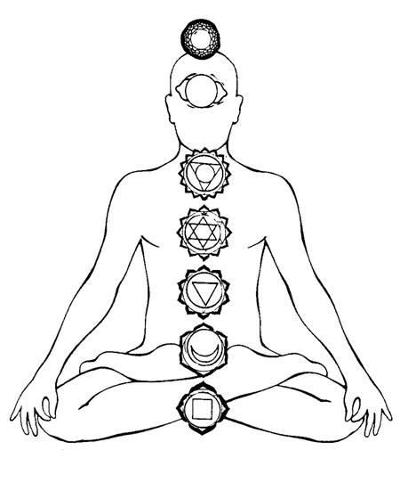 Кундалини-йога для начинающих | yogamaniya