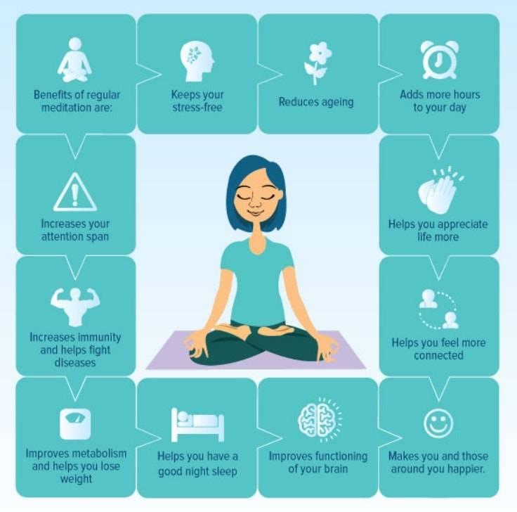 Медитация для начинающих. ???? программы для взрослых и детей