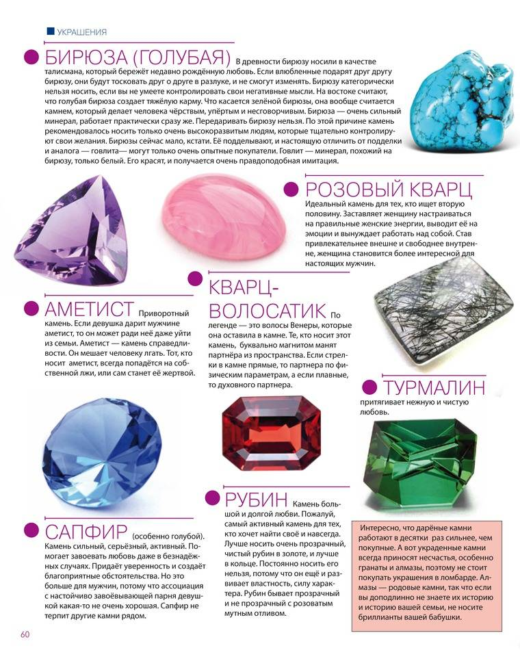 Как найти свой камень по знаку зодиака?
