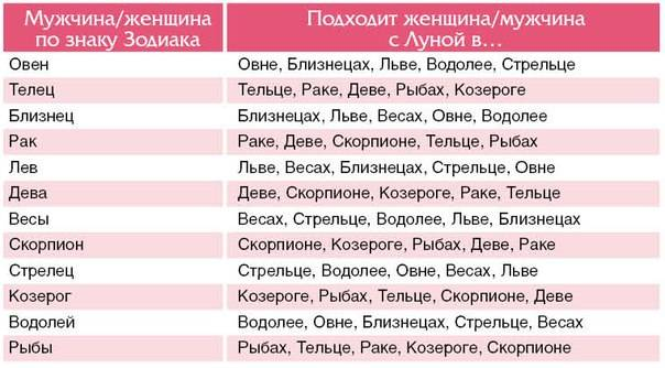 Знак зодиака козерог (22.12 – 20.01)