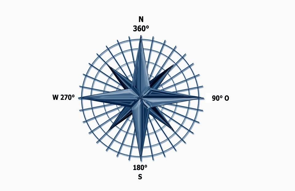 Стороны света на компасе: где находятся север, юг, восток и запад