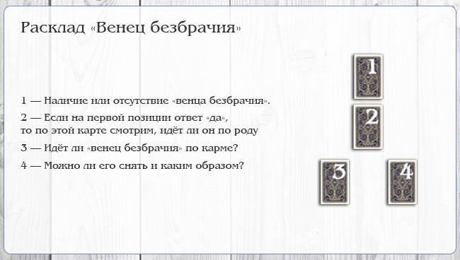 Венец безбрачия (как распознать его по руке, фото, в церкви): заговоры на снятие порчи, ритуалы и тексты заклинаний