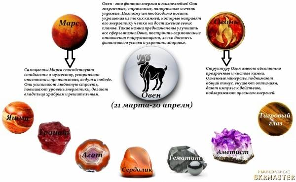Весы: какие камни лучше всего подойдут этому знаку зодиака?